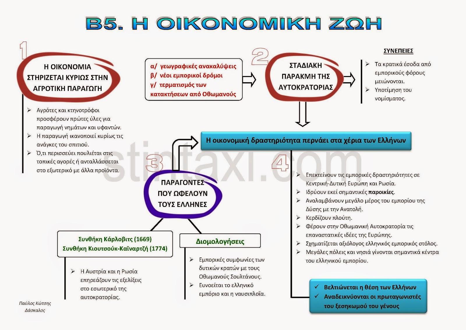 http://www.stintaxi.com/uploads/1/3/1/0/13100858/b5-oikonom-zoi-v2.1.pdf