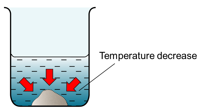 Endothermic Reaction | SPM Chemistry Form 4/Form 5 ...