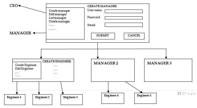 integration testing software testing tutorial a