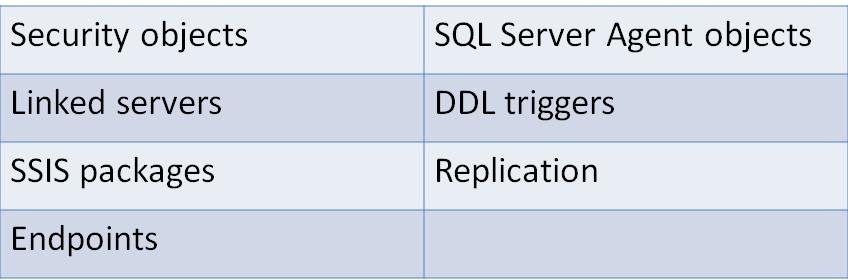 Copiando transacciones de los mejores operadores de opciones binarias