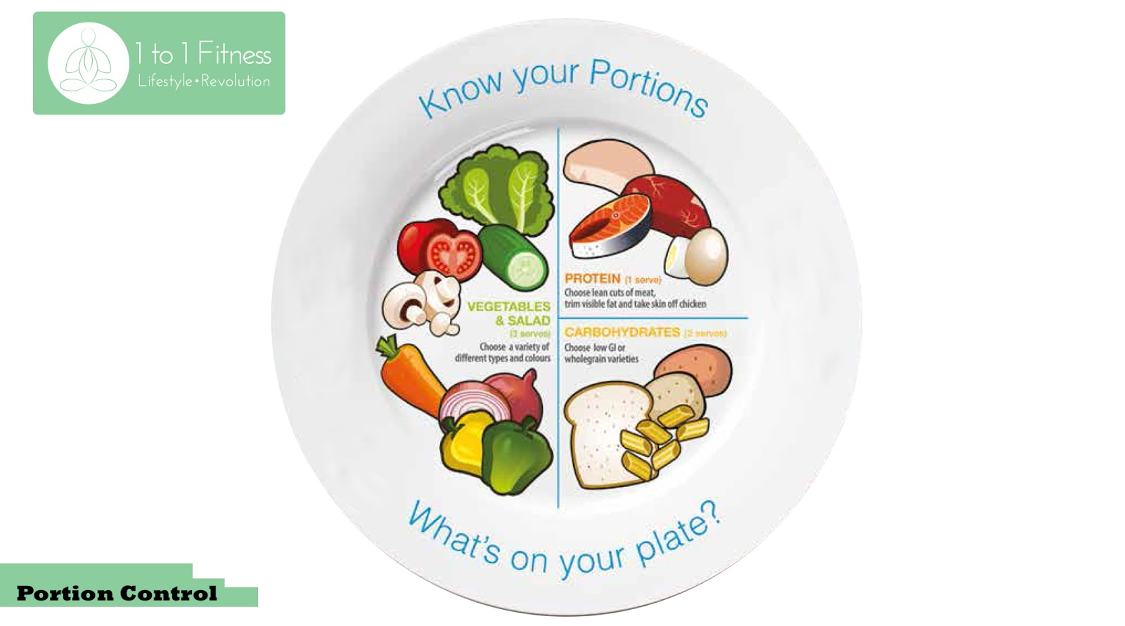 picture Portion Control For Weight Loss – How It Works And Ways To Do It