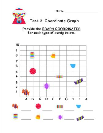 Candy factory graph tastic coordinate graph photo jpg