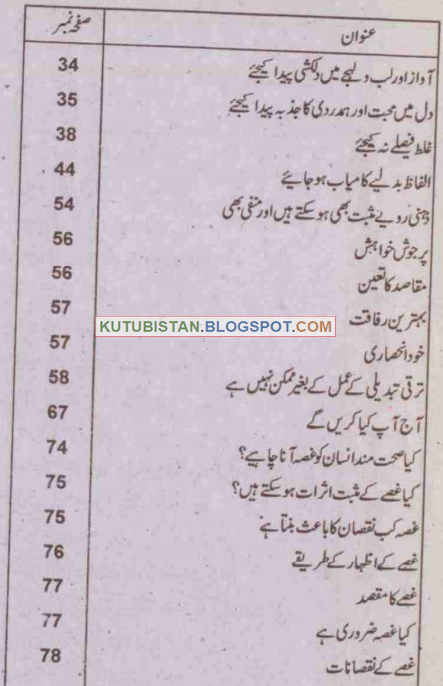 Contents of the Urdu book Zehni Dabao Se Nijat by Dale Carnegie