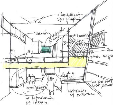 Arquitectura architecture for Arquitectura definicion