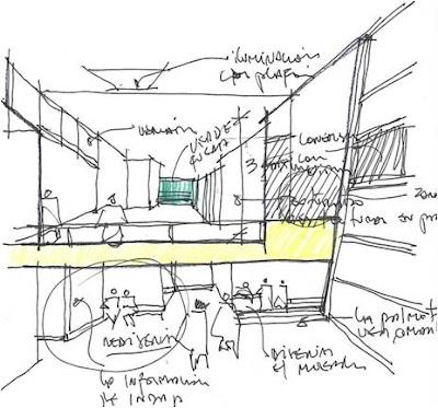 Arquitectura architecture las variables en arquitectura for Arquitectura definicion