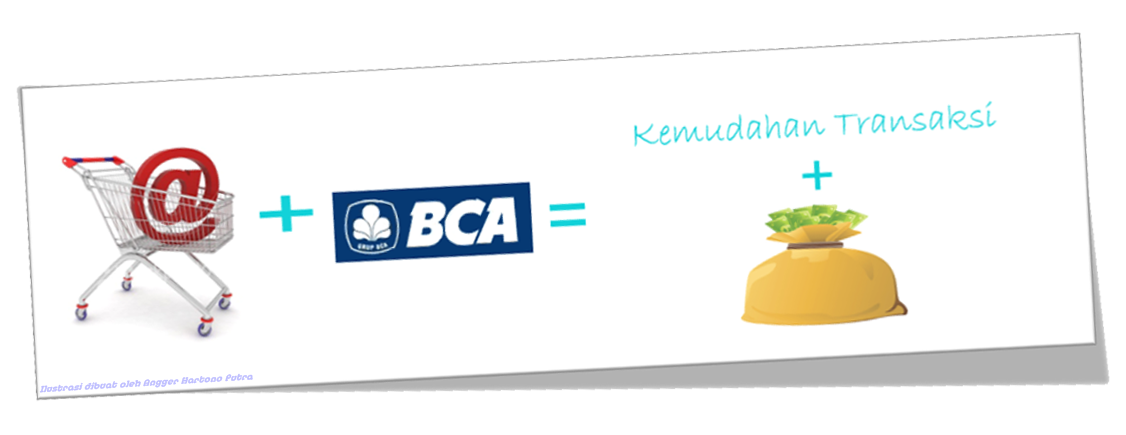 Forex deposit via bca