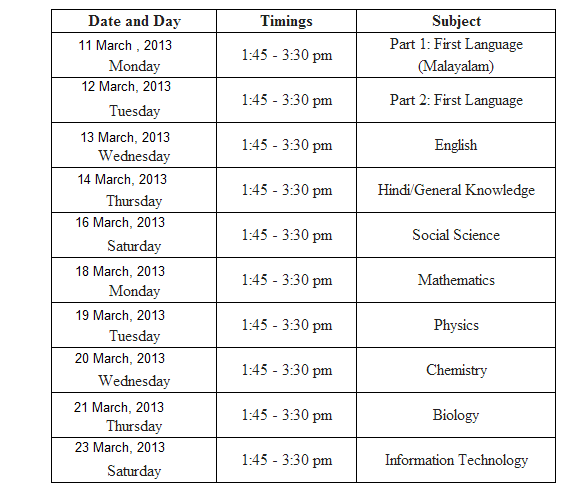 Kerala SSLC Exam Time Table 2013 - keralapareekshabhavan.in