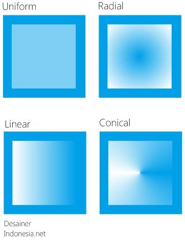 Cara Membuat Objek Transparan di CorelDraw