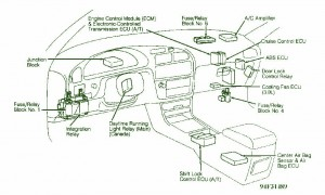 toyota fuse box diagram fuse box toyota 93 camry 2200 diagram fuse box toyota 93 camry 2200 diagram