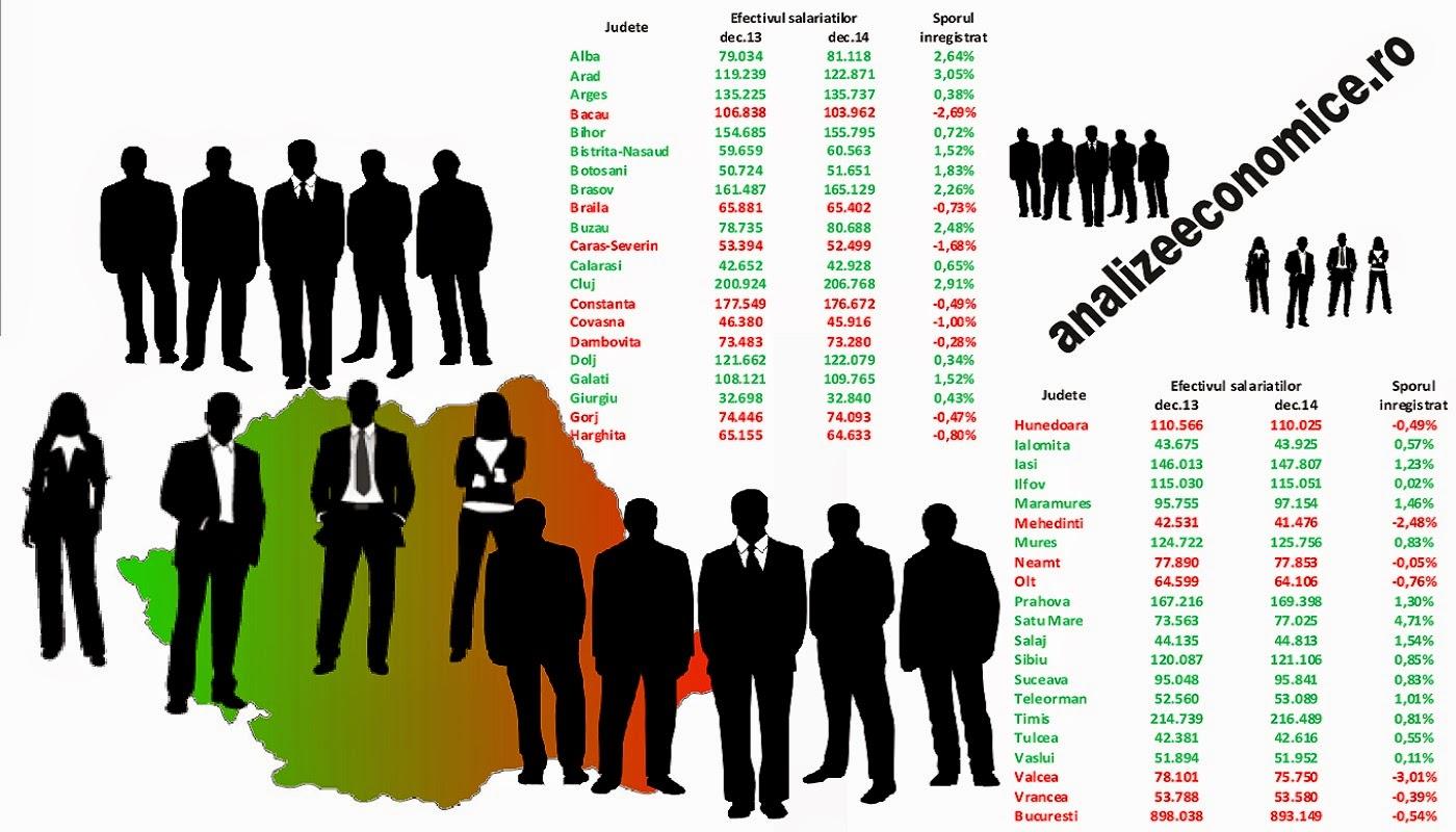 Unde e milionul de locuri de muncă promis în campania din 2012?