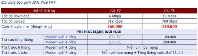 Đăng Ký Lắp Đặt Wifi FPT Quận 9, Hồ Chí Minh 2