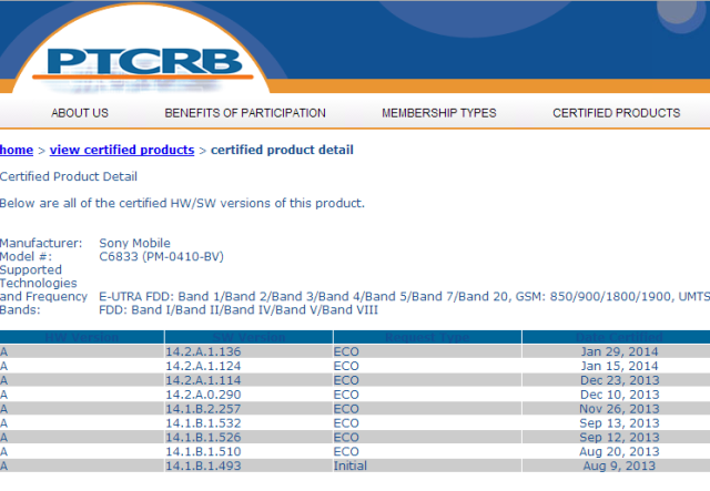 New firmware certified for the Xperia Z1, Z Ultra and Xperia Z1 Compact, Is it KitKat?