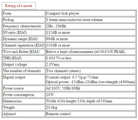 Bảng thông số đầu CD Pioneer PD T05