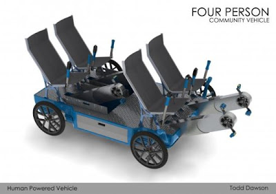 Pedal Powered Designs and Products (11) 5