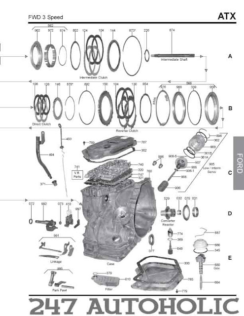 ford 5r110w transmission diagram html