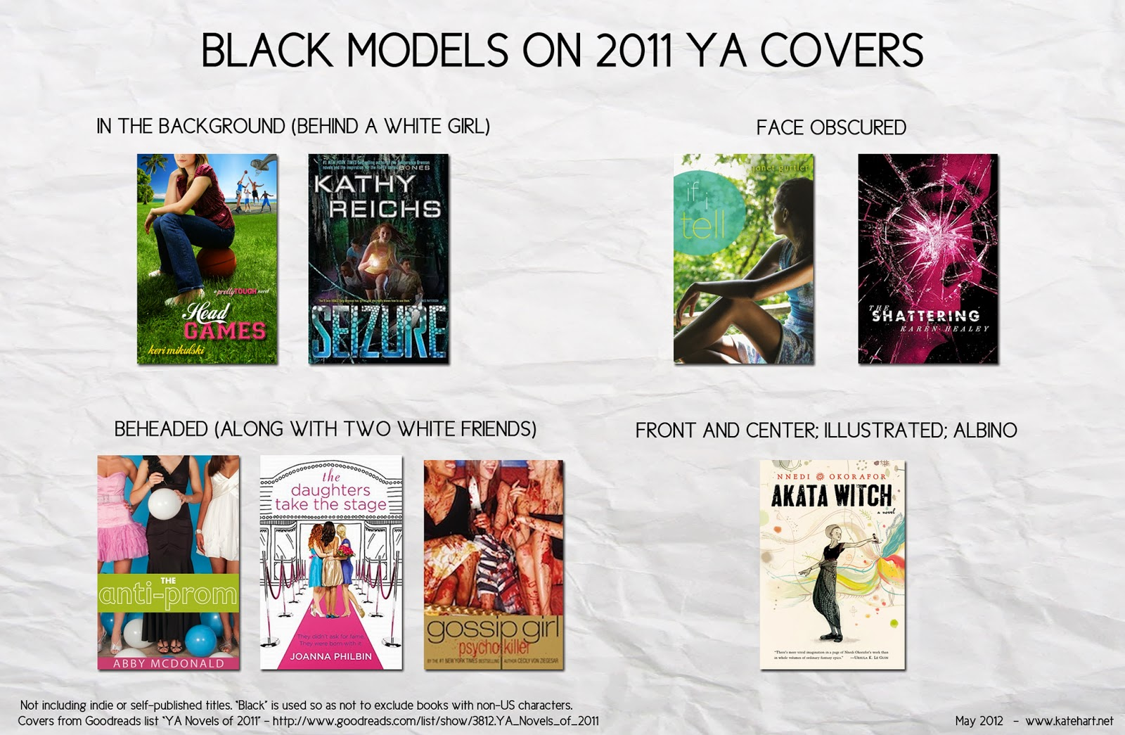 Young Adult Book Covers ~ Uncovering ya covers: 2011 kate hart