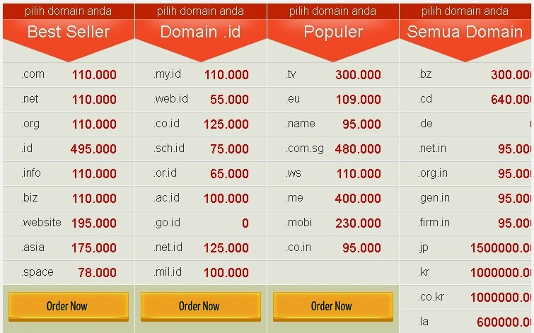 Domain TLD com termurah untuk Blog