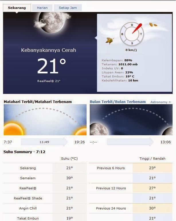 suhu dan cuaca perlis jan 2014, weather perlis 2014