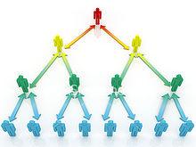Сетевой маркетинг - стратегия победителей, структура МЛМ, Простейший путь к успех, Все о бизнесе в сетевом маркетинге, Схема сетевого маркетинга