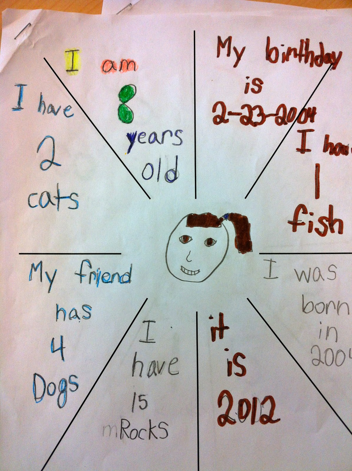 My Pinterest-Inspired Classroom – My Life In Verbs