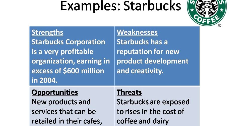 hewlett packard swot analysis 2 essay Notes and essays: costco wholesale swot analysis swot analysis is a useful marketing tool which has been this is a swot analysis of hewlett packard.