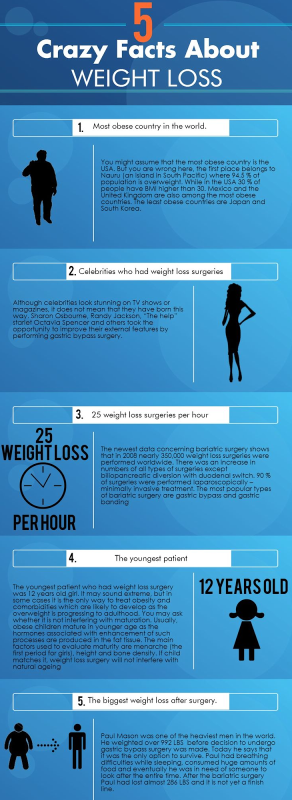 5 Crazy Facts About Weight Loss Surgery