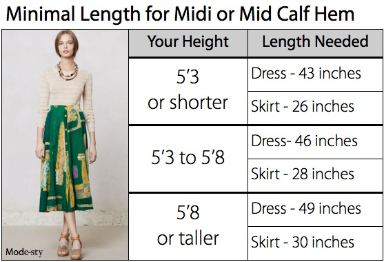 Modest skirt and dress length guide by Mode-sty tznius hijab