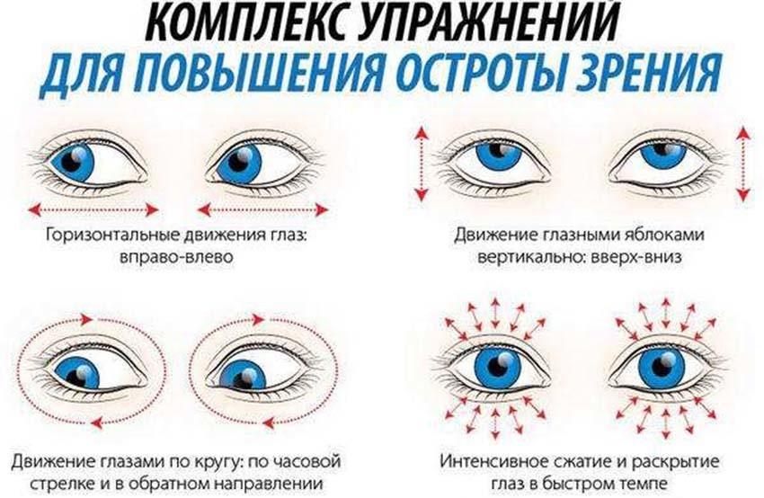 Лечить зрение домашних условиях
