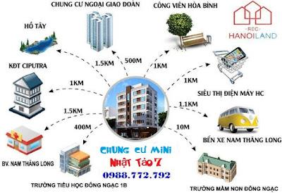Tiện ích và liên kết vùng tại khu vực chung cư mini Nhật Tảo 7