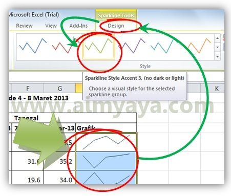 how to change sparkline style in excel 2013