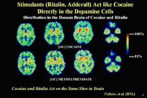 Ritalina e cocaína têm ação similar