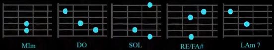 Tocado y hundido acordes guitarra acustica melendi