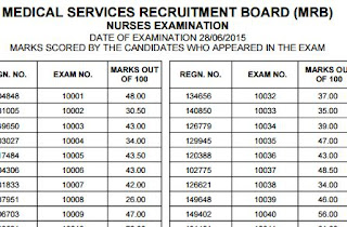 http://www.mrb.tn.gov.in/results/MRB_NURSE_EXAM_MARKS_SCORED_2015.pdf