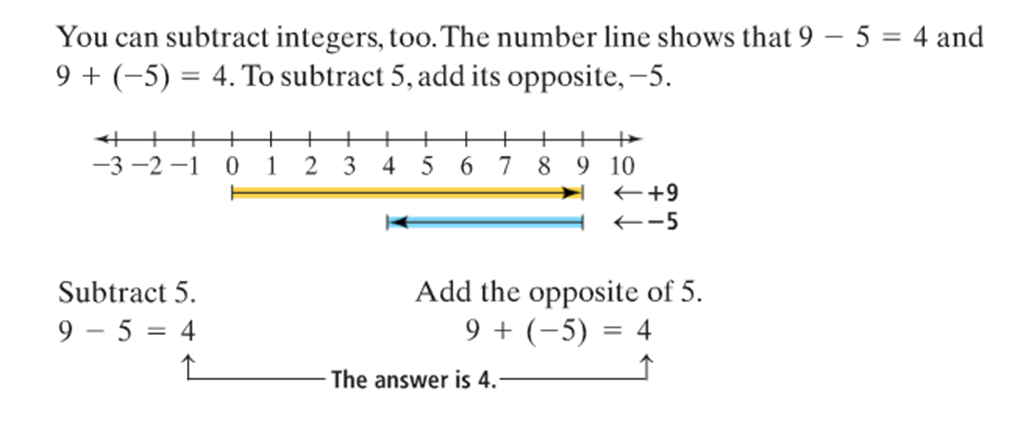 Homework help adding and subtracting integers – Adding and Subtracting Integers Worksheet with Answers