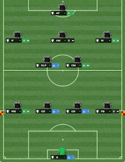 FM14 Tactics attacking 4-2-3-1