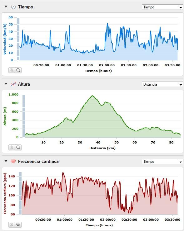 Atletas de hierro dias 59 y 60 cr nica cursa de l - Tiempo pallaresos ...