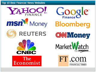 Best Finance Websites