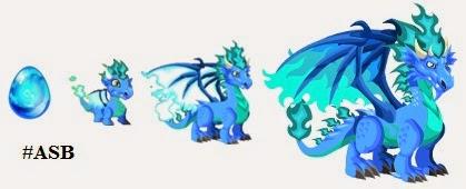 Perkembangan Cool Fire Dragon