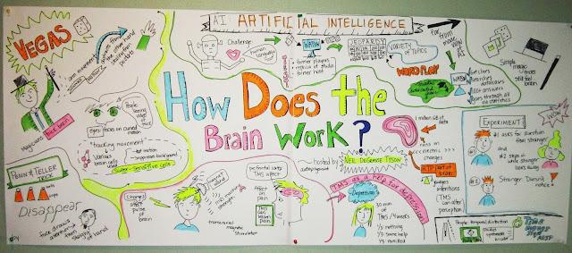 TED: Πώς λειτουργεί ο εγκέφαλός μας;;; (video)