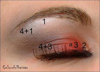 Machiaj rosu cu gene false inspirat de MAC face chart