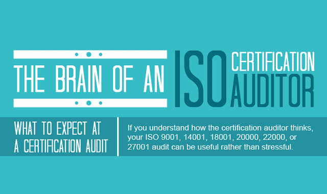 The Brain of an ISO Auditor – What to Expect at a Certification Audit