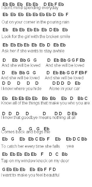 i wanna be like you sheet pdf