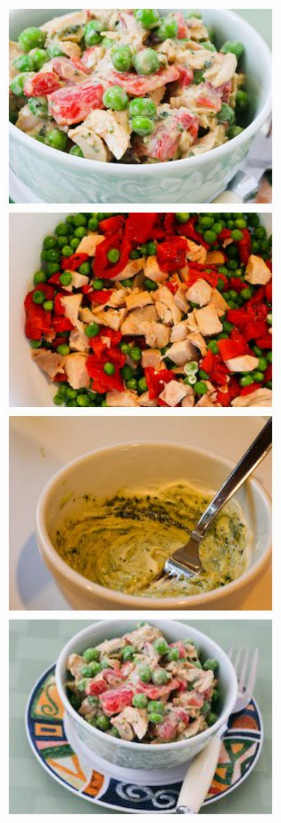 Kalyn's Kitchen®: Chicken Pesto Salad with Roasted Red ...