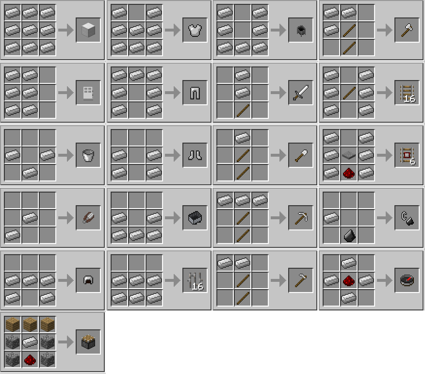 Minecraft slots ne demek