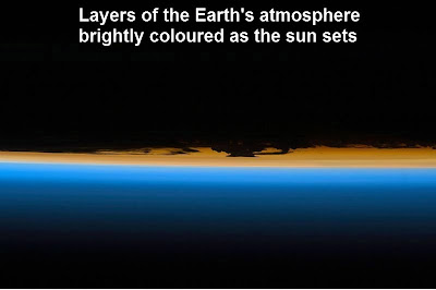 Layers of Earth's atmosphere brightly colored as the sun sets