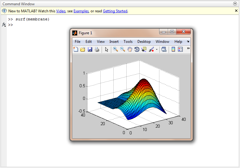 "Matlab's ""surf"" command"