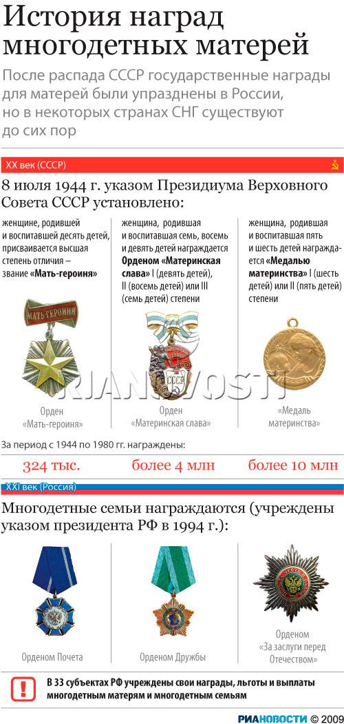 История наград многодетных матерей. Инфографика.