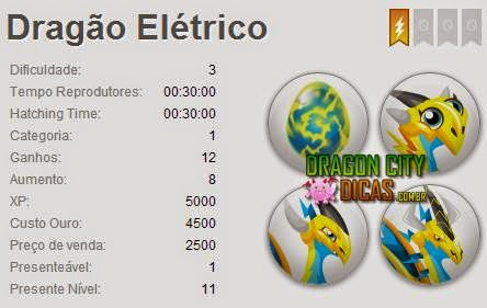 Dragão Elétrico ( Eletric  Dragon )
