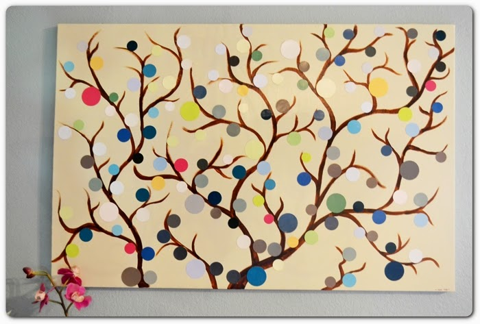 Wall painting art ideas Canvas art ideas