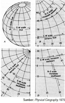 Persamaan Skala Dalam Globe